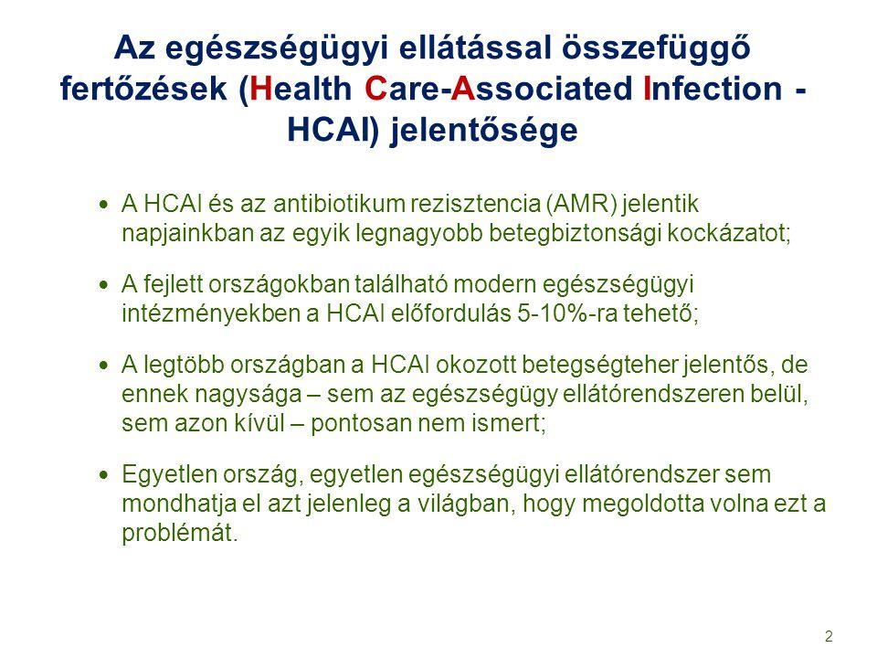 Az egészségügyi ellátással összefüggő fertőzések (Health Care-Associated Infection - HCAI) jelentősége