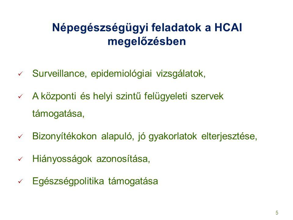 Népegészségügyi feladatok a HCAI megelőzésben