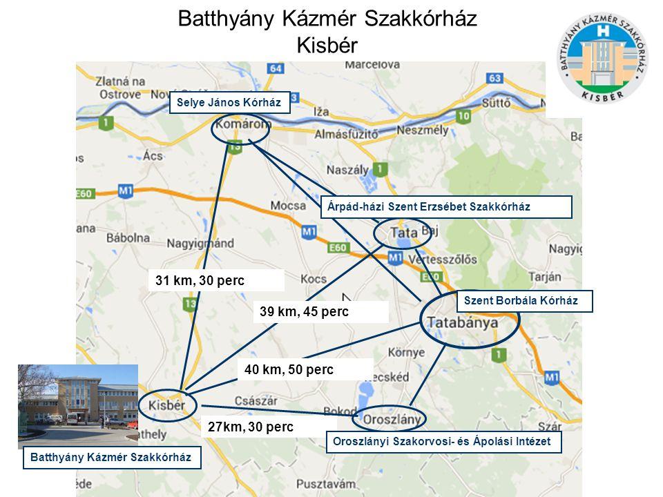Batthyány Kázmér Szakkórház Kisbér