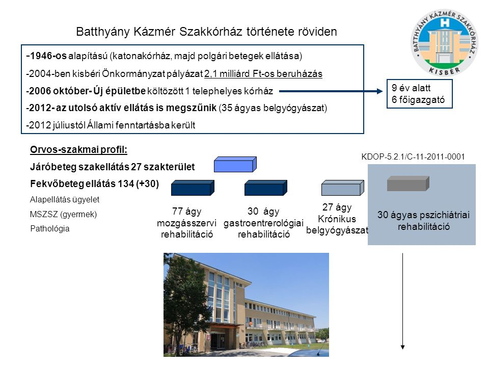 Batthyány Kázmér Szakkórház története röviden