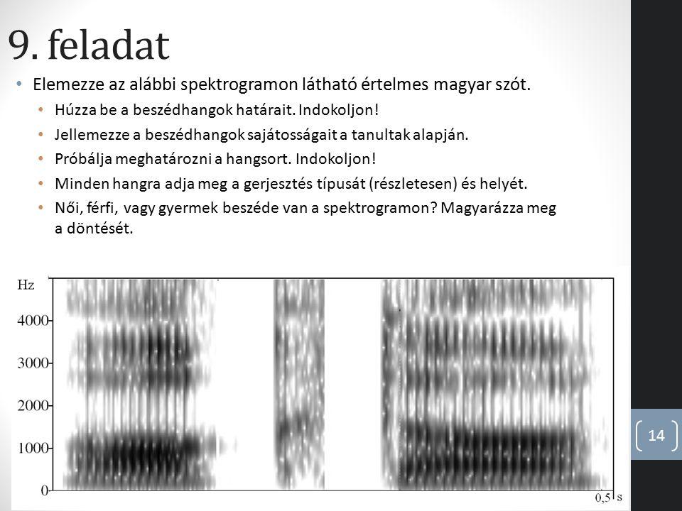 9. feladat Elemezze az alábbi spektrogramon látható értelmes magyar szót. Húzza be a beszédhangok határait. Indokoljon!