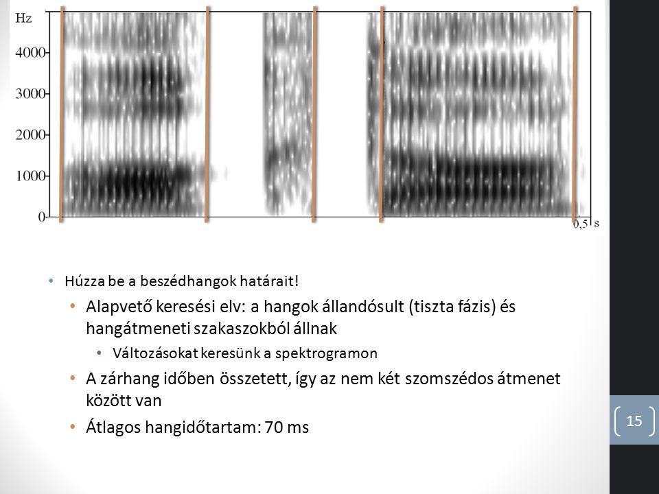 Átlagos hangidőtartam: 70 ms