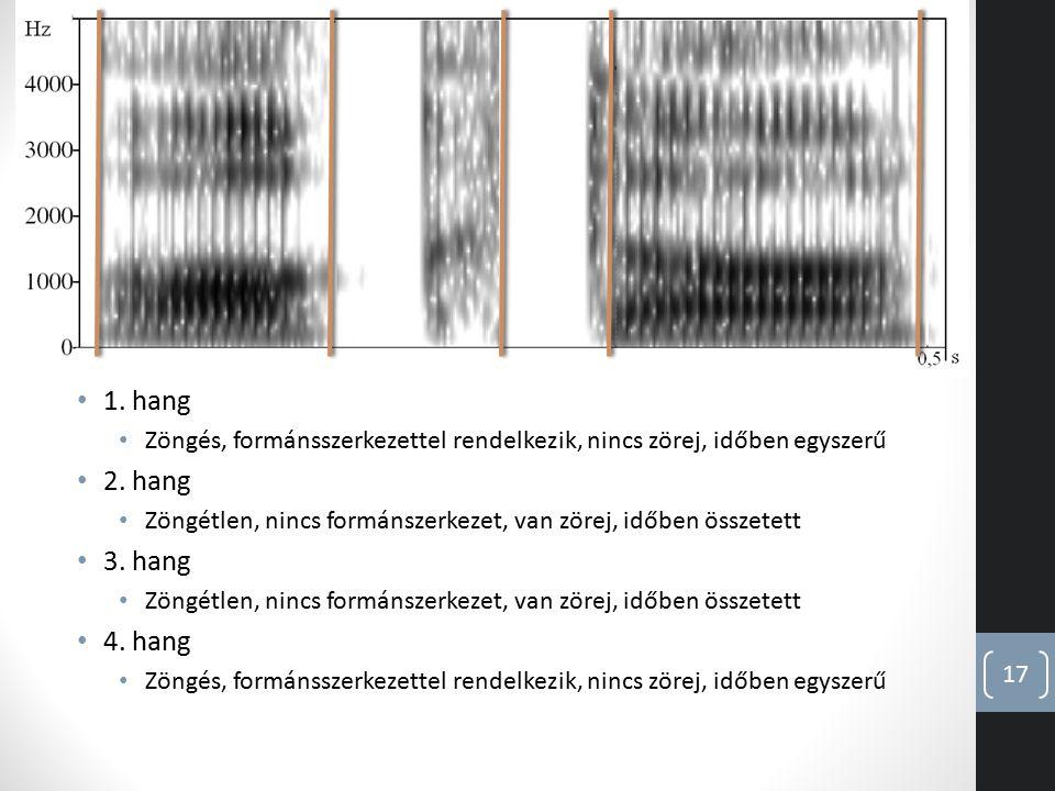 1. hang Zöngés, formánsszerkezettel rendelkezik, nincs zörej, időben egyszerű. 2. hang.