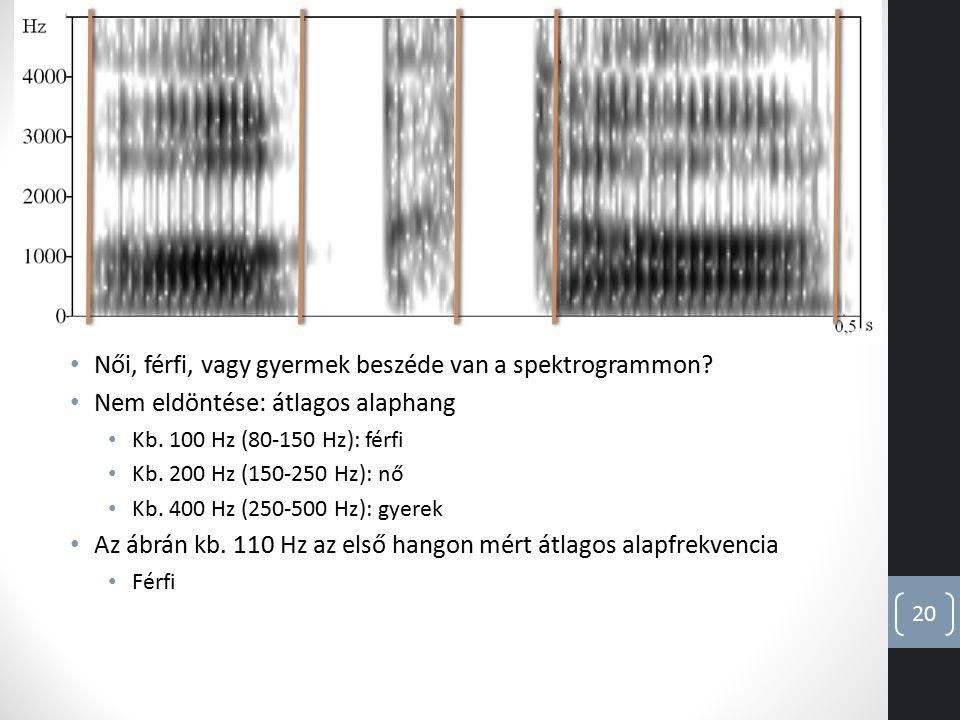 Női, férfi, vagy gyermek beszéde van a spektrogrammon