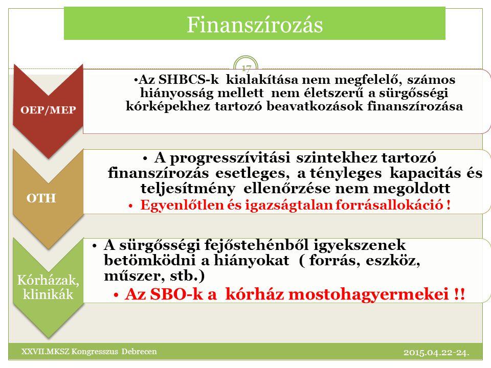 Finanszírozás Az SBO-k a kórház mostohagyermekei !!