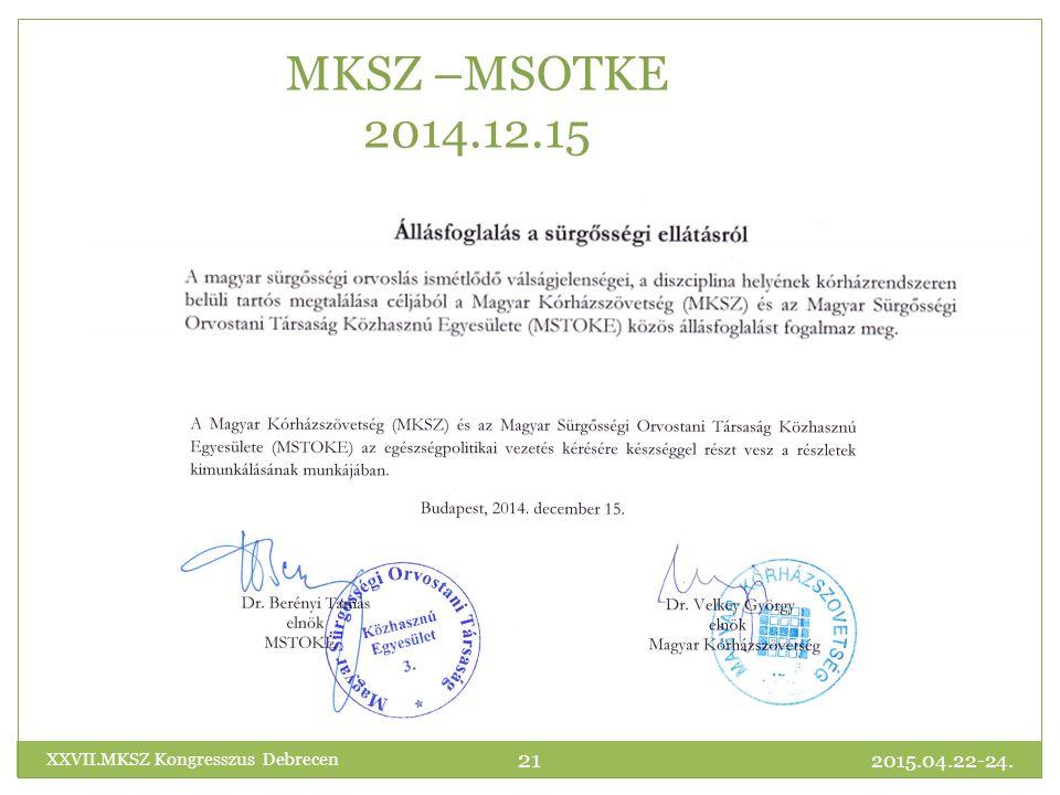 MKSZ –MSOTKE 2014.12.15 XXVII.MKSZ Kongresszus Debrecen 2015.04.22-24.