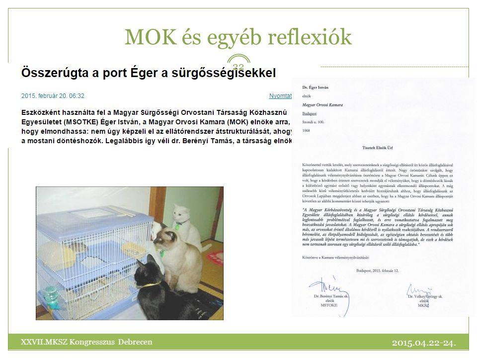 MOK és egyéb reflexiók XXVII.MKSZ Kongresszus Debrecen 2015.04.22-24.
