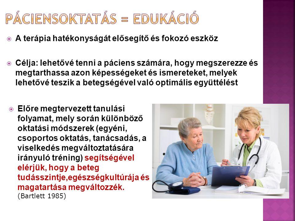 Páciensoktatás = edukáció