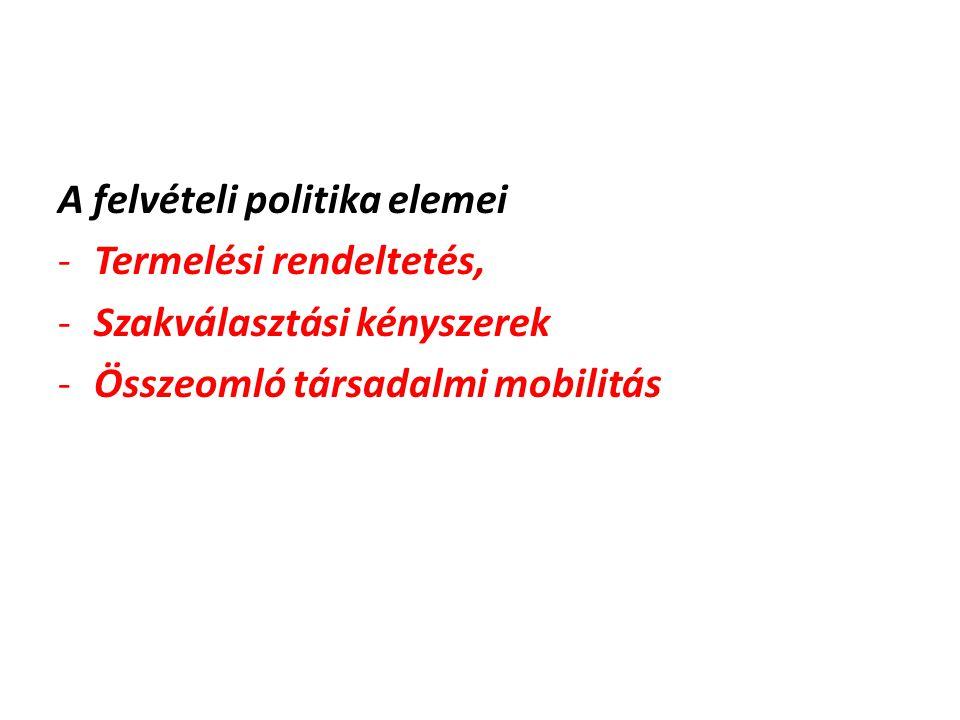 A felvételi politika elemei