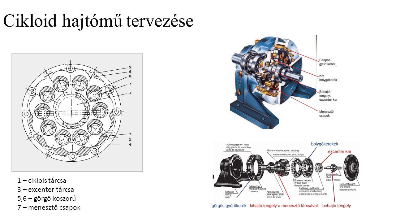 Cikloid hajtómű tervezése