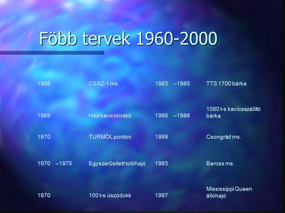 Föbb tervek 1960-2000 1968 CSSZ-1 ms. 1983 –1985 TTS 1700 bárka 1969