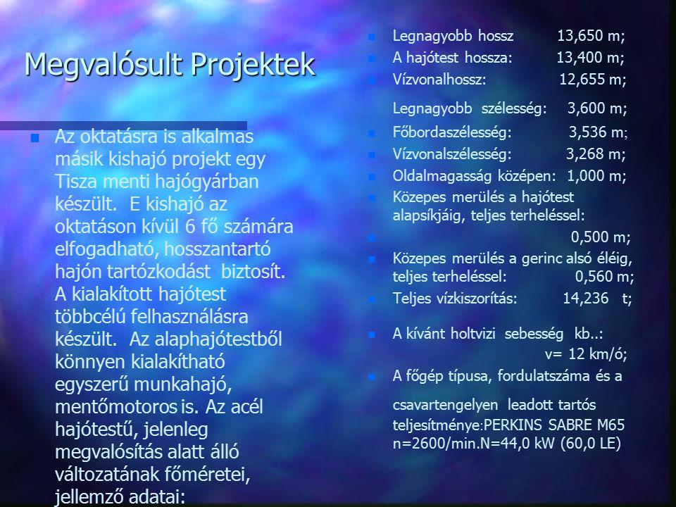 Megvalósult Projektek
