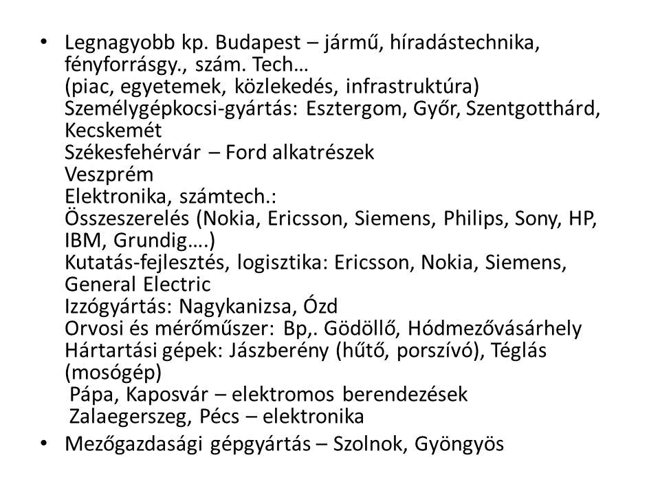 Legnagyobb kp. Budapest – jármű, híradástechnika, fényforrásgy. , szám