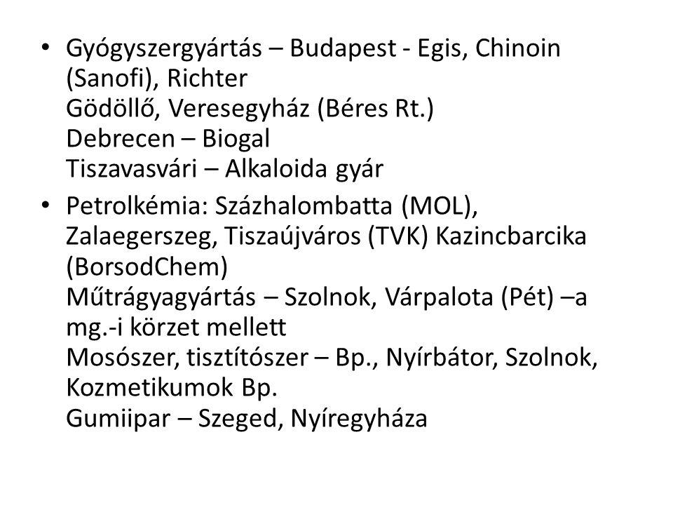 Gyógyszergyártás – Budapest - Egis, Chinoin (Sanofi), Richter Gödöllő, Veresegyház (Béres Rt.) Debrecen – Biogal Tiszavasvári – Alkaloida gyár