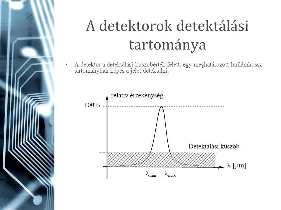 A detektorok detektálási tartománya