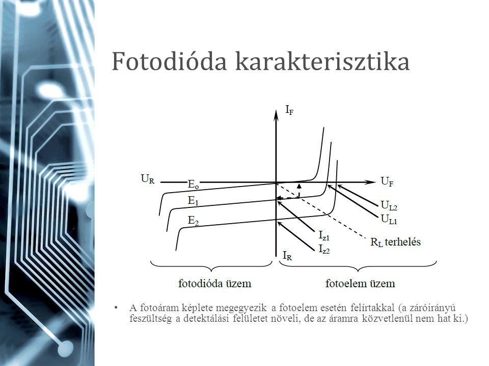 Fotodióda karakterisztika
