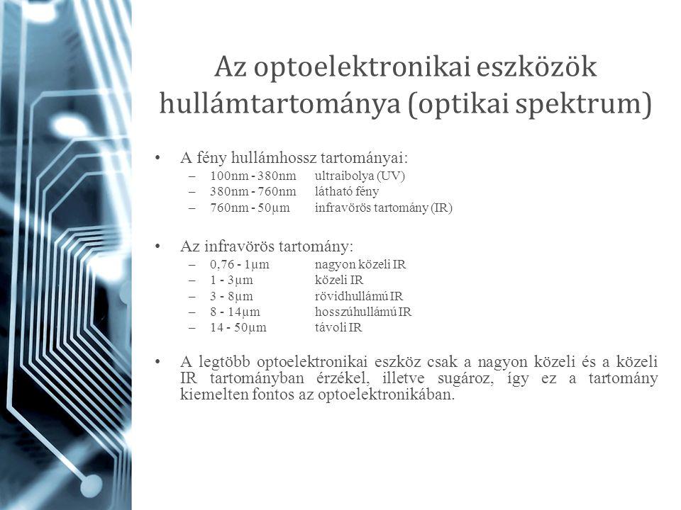 Az optoelektronikai eszközök hullámtartománya (optikai spektrum)