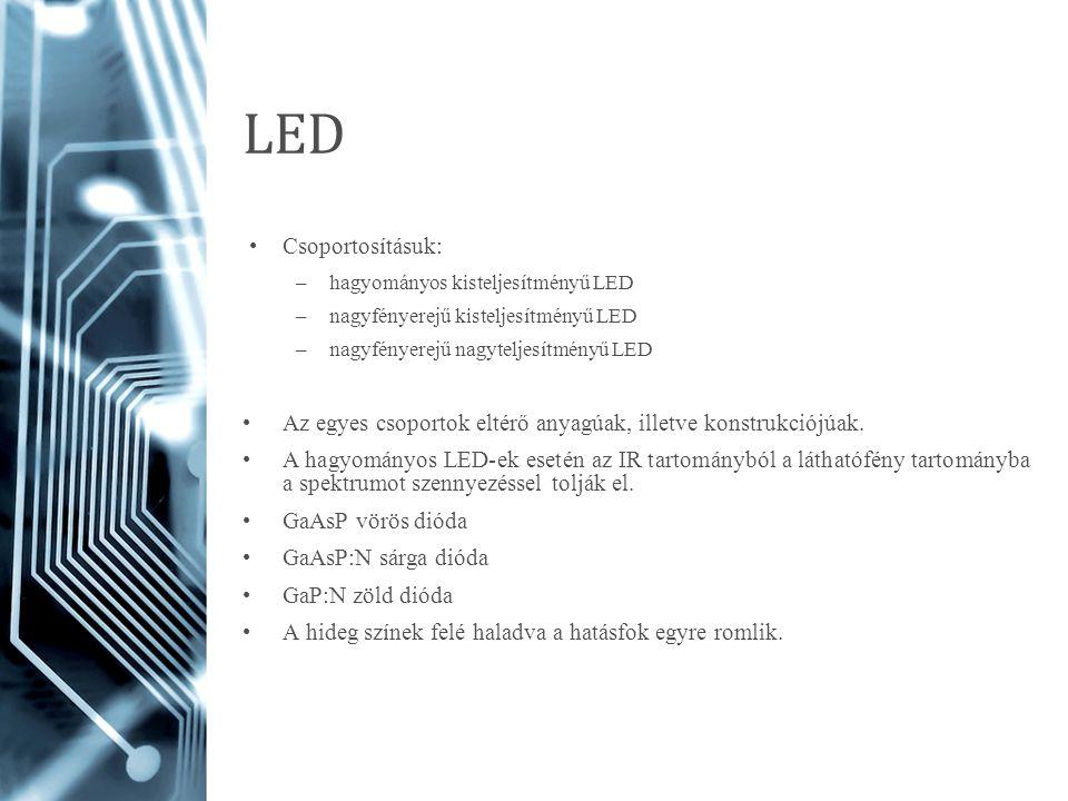 LED Csoportosításuk: hagyományos kisteljesítményű LED. nagyfényerejű kisteljesítményű LED. nagyfényerejű nagyteljesítményű LED.