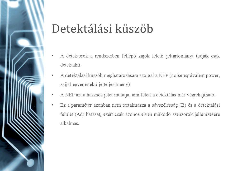 Detektálási küszöb A detektorok a rendszerben fellépő zajok feletti jeltartományt tudják csak detektálni.
