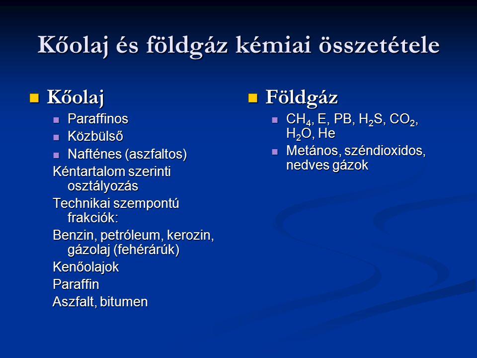 Kőolaj és földgáz kémiai összetétele