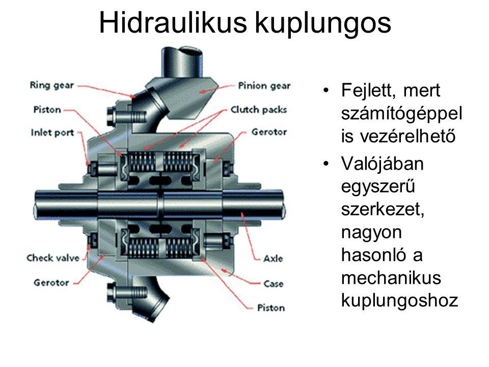 Hidraulikus kuplungos