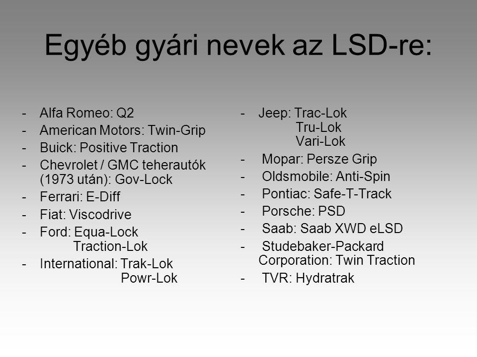 Egyéb gyári nevek az LSD-re: