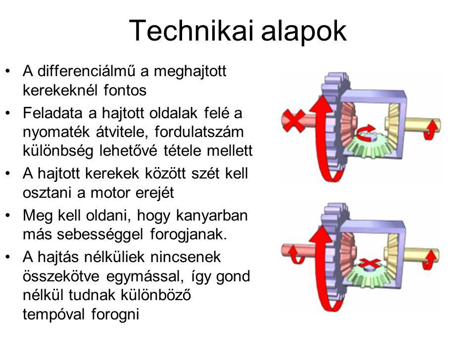 Technikai alapok A differenciálmű a meghajtott kerekeknél fontos