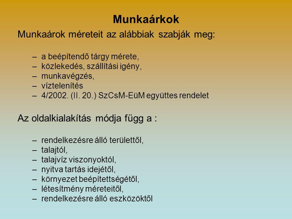 Munkaárkok Munkaárok méreteit az alábbiak szabják meg: