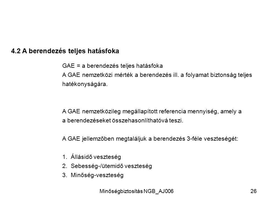 Minőségbiztosítás NGB_AJ006