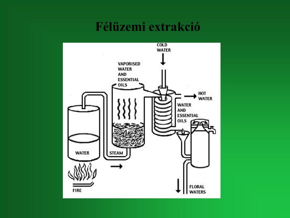 Félüzemi extrakció