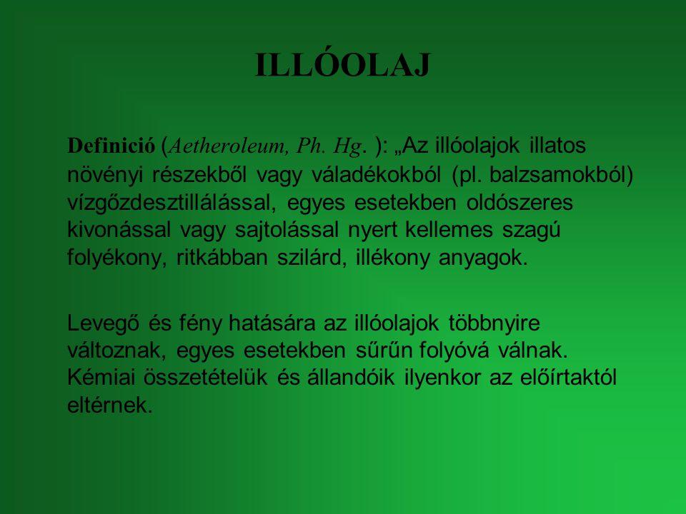 ILLÓOLAJ