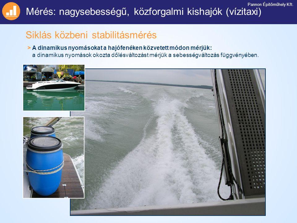 Mérés: nagysebességű, közforgalmi kishajók (vízitaxi)