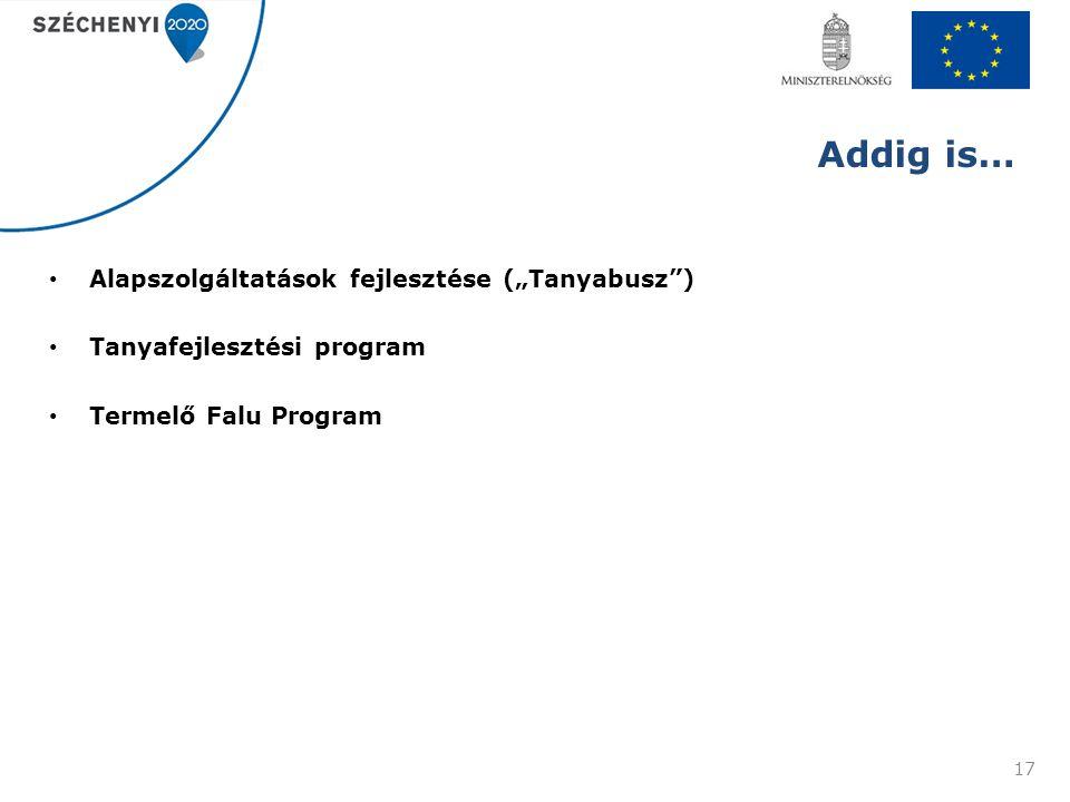 """Addig is… Alapszolgáltatások fejlesztése (""""Tanyabusz )"""
