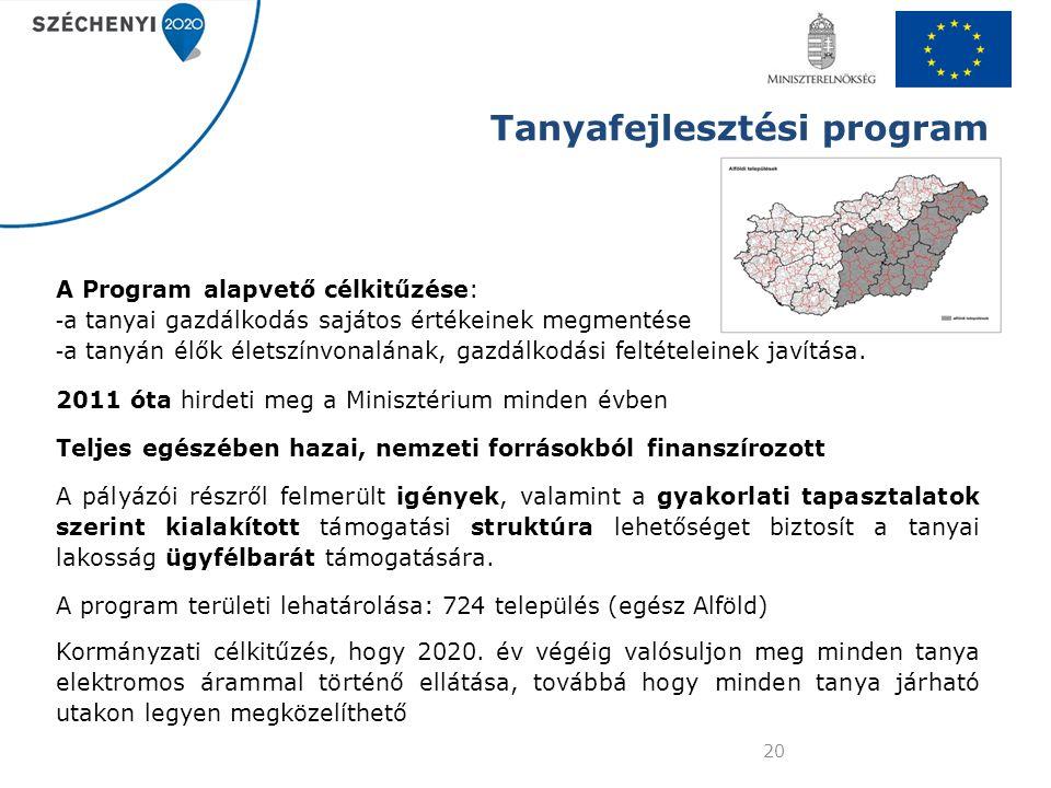 Tanyafejlesztési program