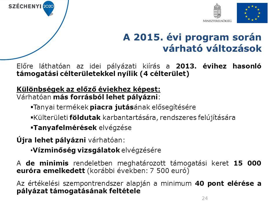 A 2015. évi program során várható változások
