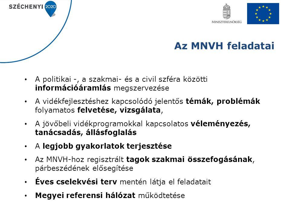 Az MNVH feladatai A politikai -, a szakmai- és a civil szféra közötti információáramlás megszervezése.
