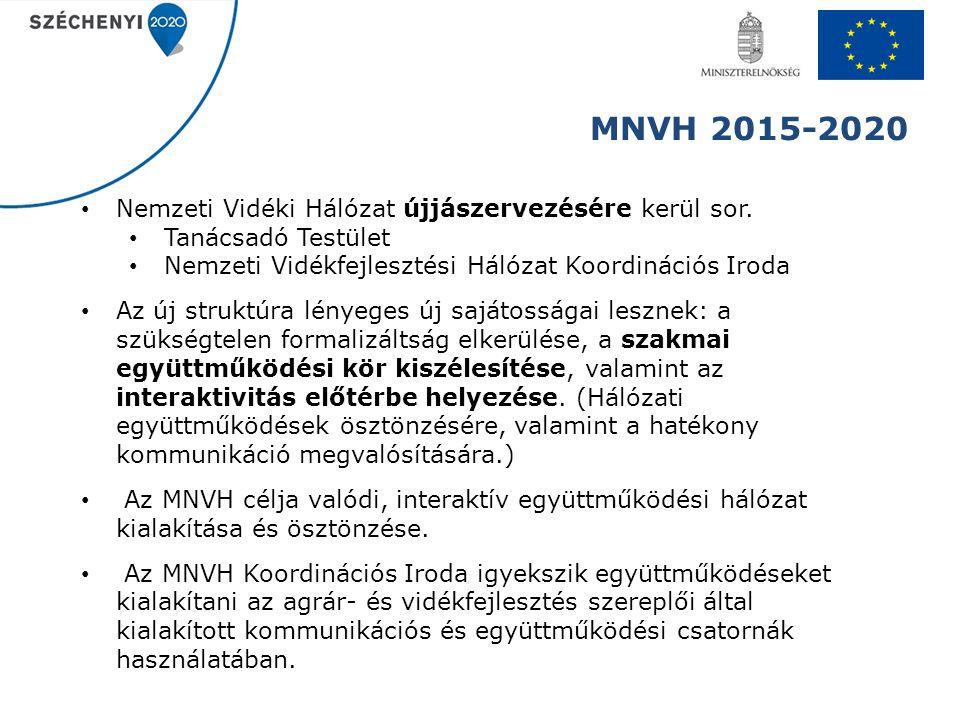 MNVH 2015-2020 Nemzeti Vidéki Hálózat újjászervezésére kerül sor.