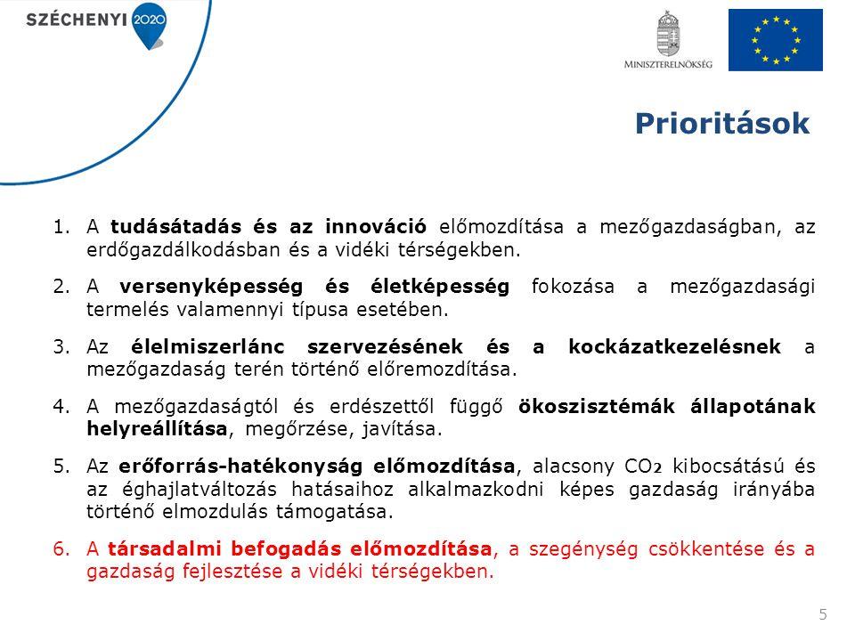 Prioritások A tudásátadás és az innováció előmozdítása a mezőgazdaságban, az erdőgazdálkodásban és a vidéki térségekben.