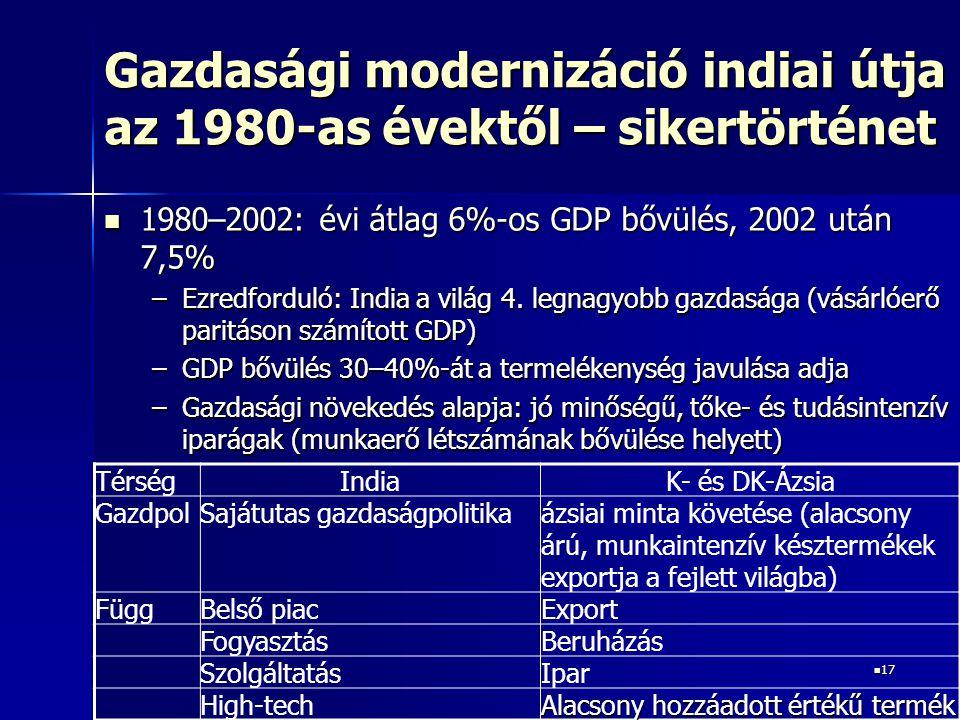 Gazdasági modernizáció indiai útja az 1980-as évektől – sikertörténet