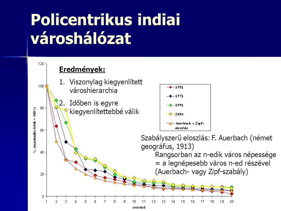 Policentrikus indiai városhálózat