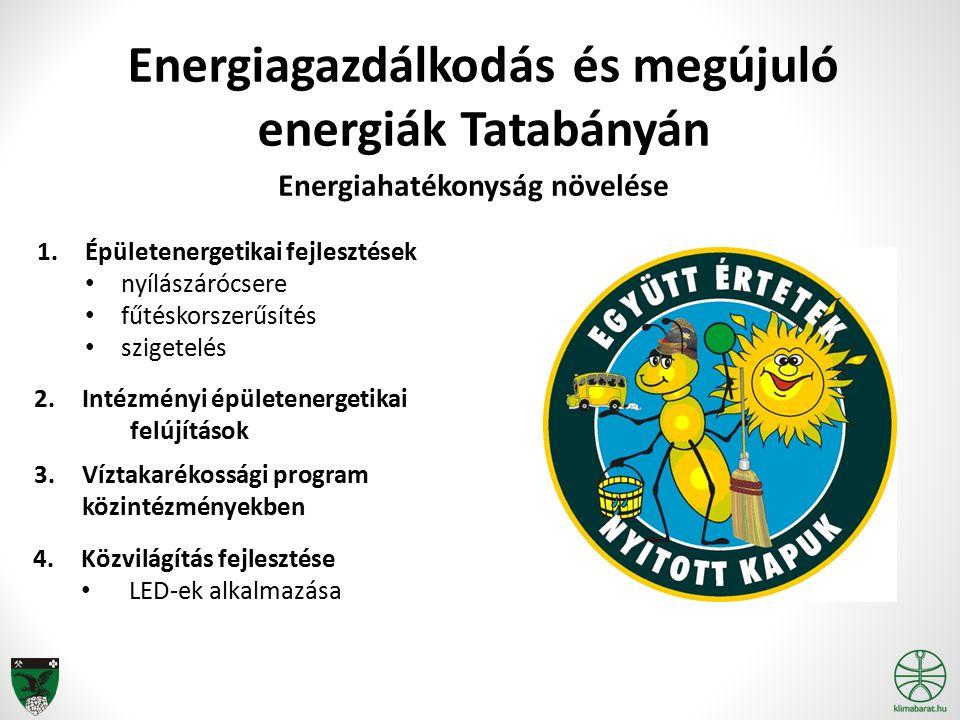 Energiagazdálkodás és megújuló energiák Tatabányán