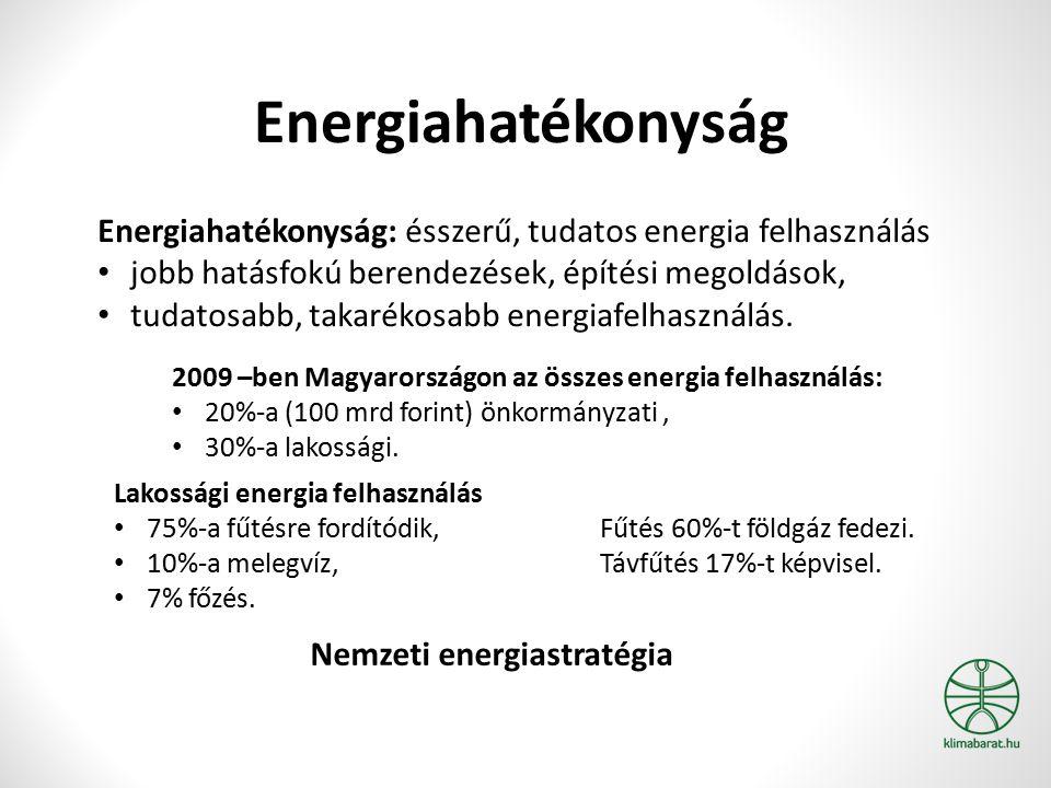 Energiahatékonyság Energiahatékonyság: ésszerű, tudatos energia felhasználás. jobb hatásfokú berendezések, építési megoldások,