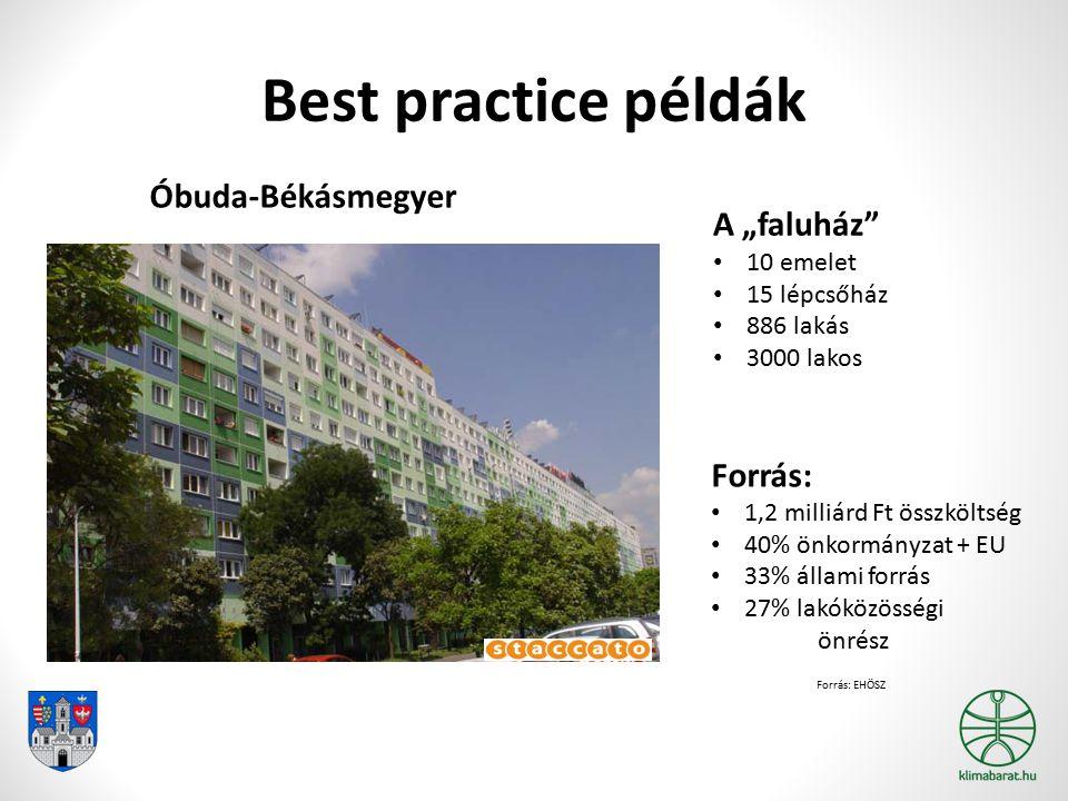 """Best practice példák Óbuda-Békásmegyer A """"faluház Forrás: 10 emelet"""