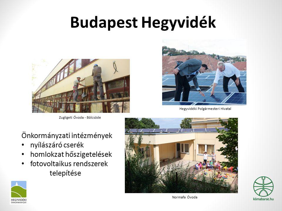 Budapest Hegyvidék Önkormányzati intézmények nyílászáró cserék