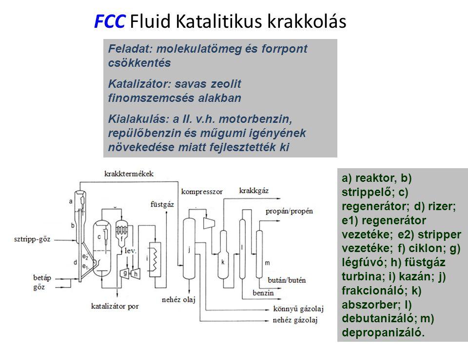 FCC Fluid Katalitikus krakkolás