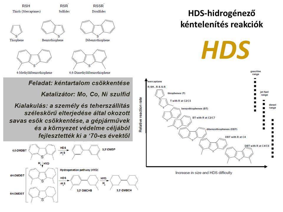 HDS-hidrogénező kéntelenítés reakciók