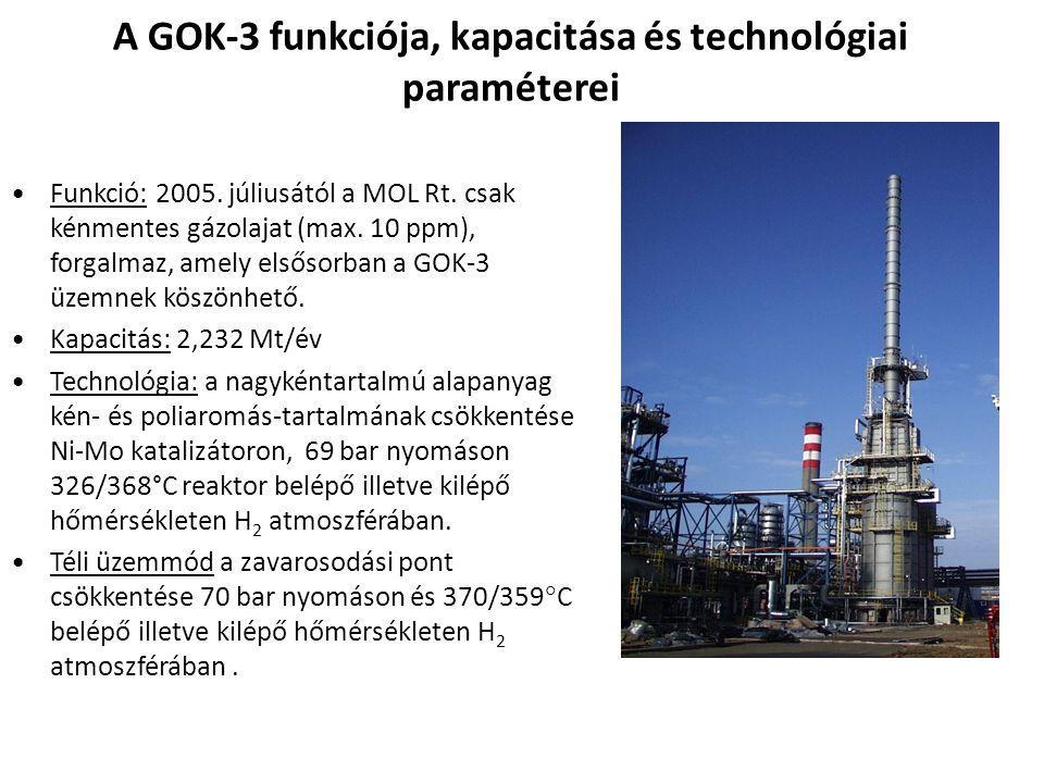 A GOK-3 funkciója, kapacitása és technológiai paraméterei