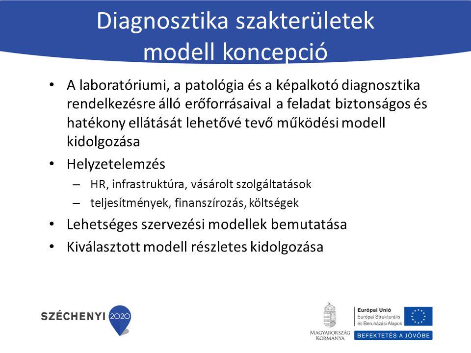 Diagnosztika szakterületek modell koncepció