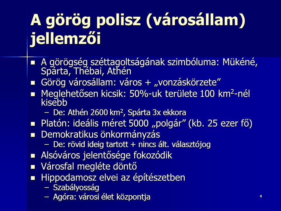 A görög polisz (városállam) jellemzői