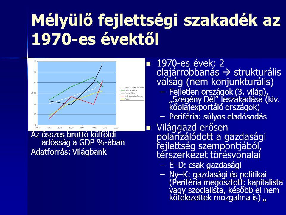 Mélyülő fejlettségi szakadék az 1970-es évektől